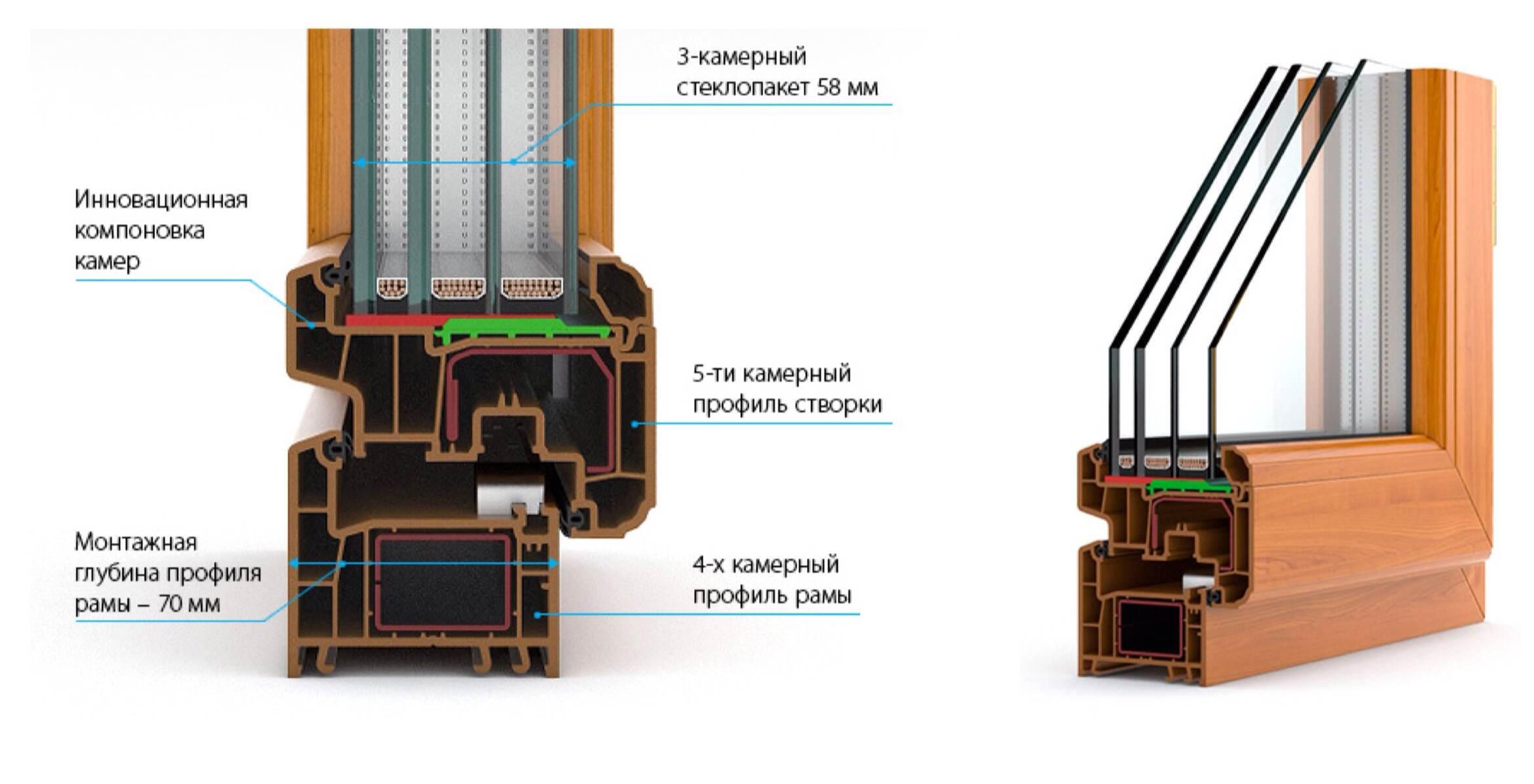 Пластмассовый теплоизоляции дюбель для