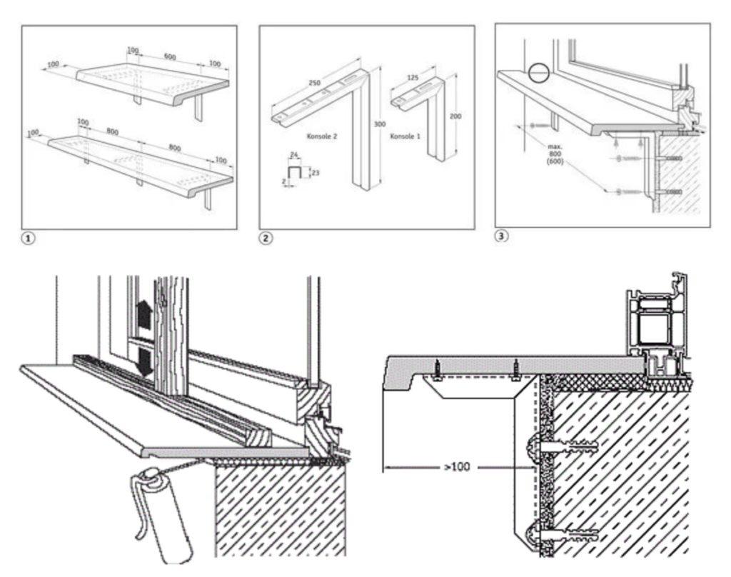 Процесс установки подоконника на кронштейны